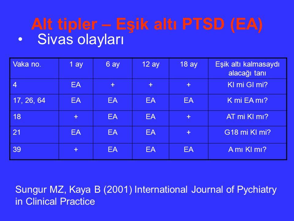 Alt tipler – Eşik altı PTSD (EA)