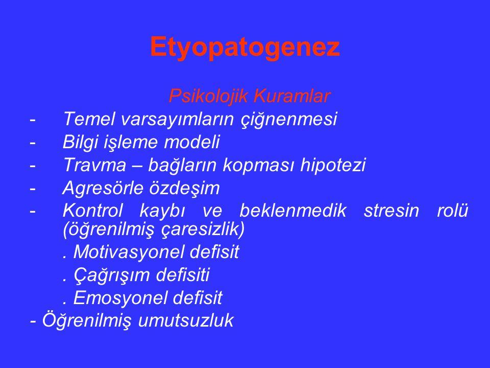 Etyopatogenez Psikolojik Kuramlar Temel varsayımların çiğnenmesi