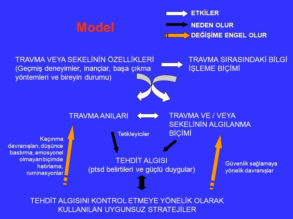 Model ETKİLER. NEDEN OLUR. DEĞİŞİME ENGEL OLUR.