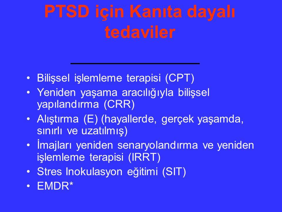 PTSD için Kanıta dayalı tedaviler