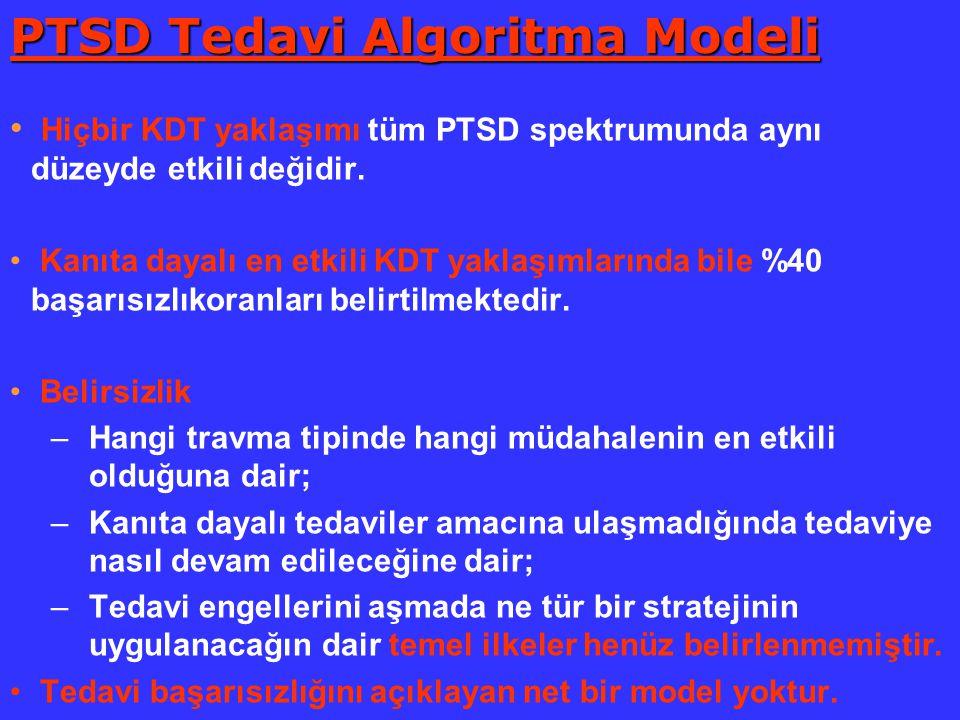 PTSD Tedavi Algoritma Modeli
