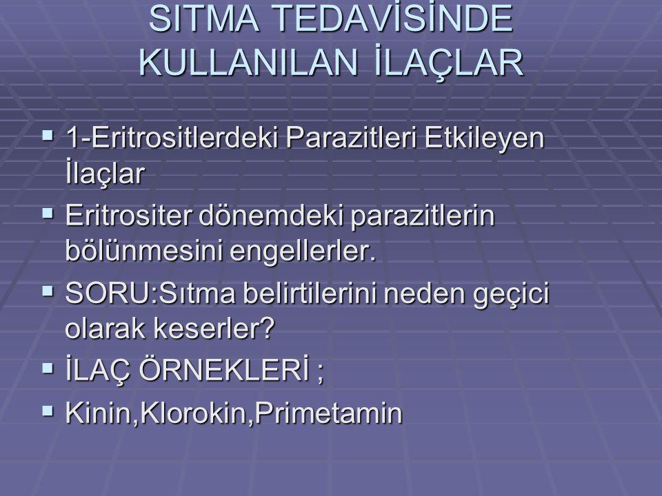 SITMA TEDAVİSİNDE KULLANILAN İLAÇLAR