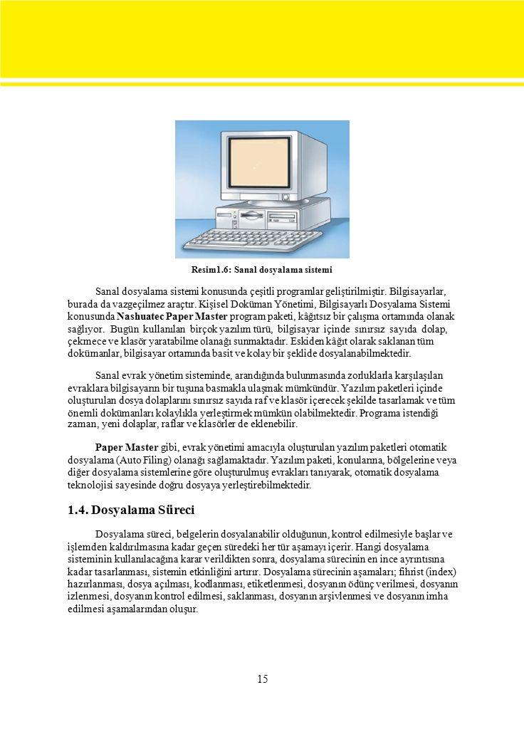 Resim1.6: Sanal dosyalama sistemi