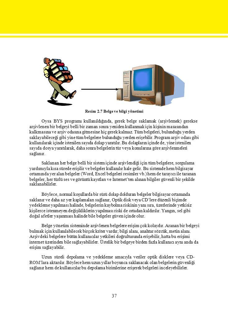 Resim 2.7 Belge ve bilgi yönetimi