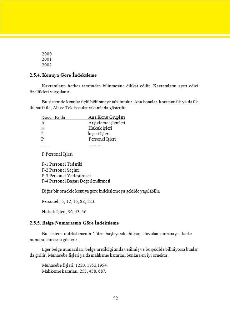 2000 Ana Konu Grupları P Personel İşleri 2.5.4. Konuya Göre İndeksleme