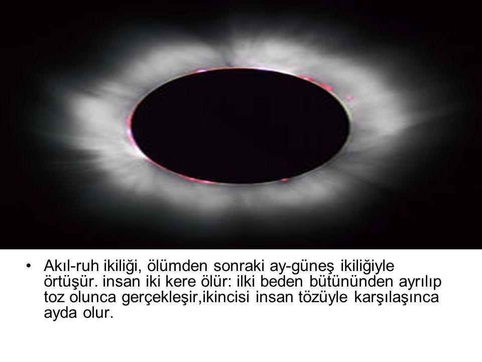 Akıl-ruh ikiliği, ölümden sonraki ay-güneş ikiliğiyle örtüşür