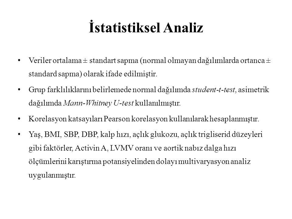 İstatistiksel Analiz Veriler ortalama ± standart sapma (normal olmayan dağılımlarda ortanca ± standard sapma) olarak ifade edilmiştir.