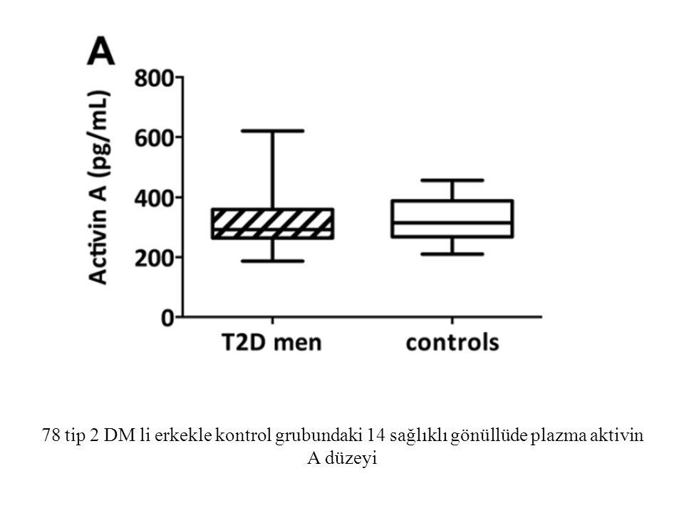 78 tip 2 DM li erkekle kontrol grubundaki 14 sağlıklı gönüllüde plazma aktivin A düzeyi