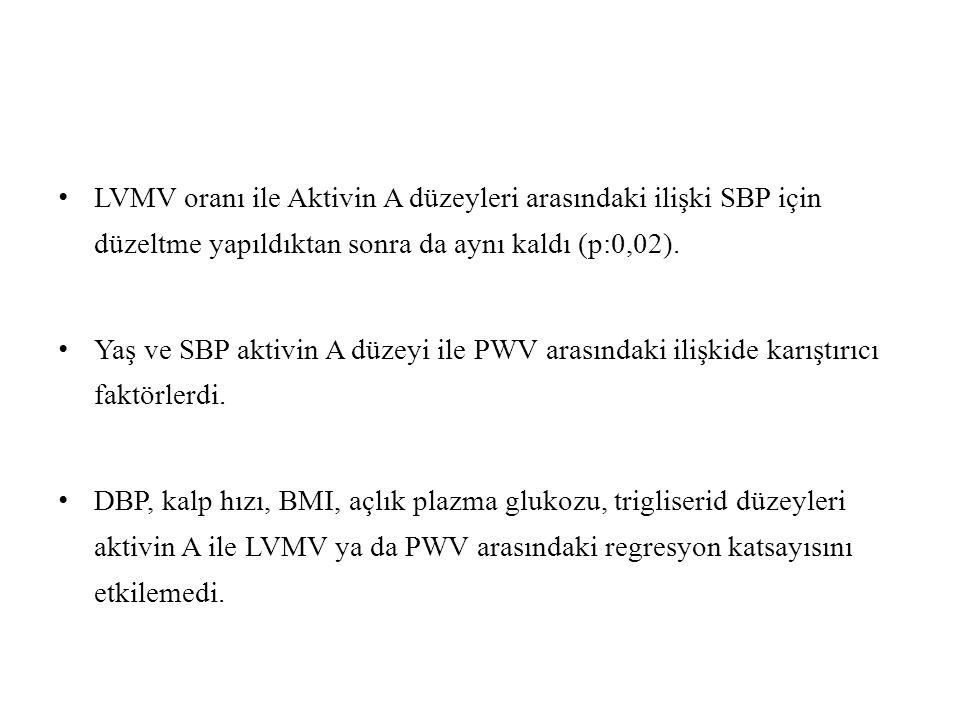 LVMV oranı ile Aktivin A düzeyleri arasındaki ilişki SBP için düzeltme yapıldıktan sonra da aynı kaldı (p:0,02).