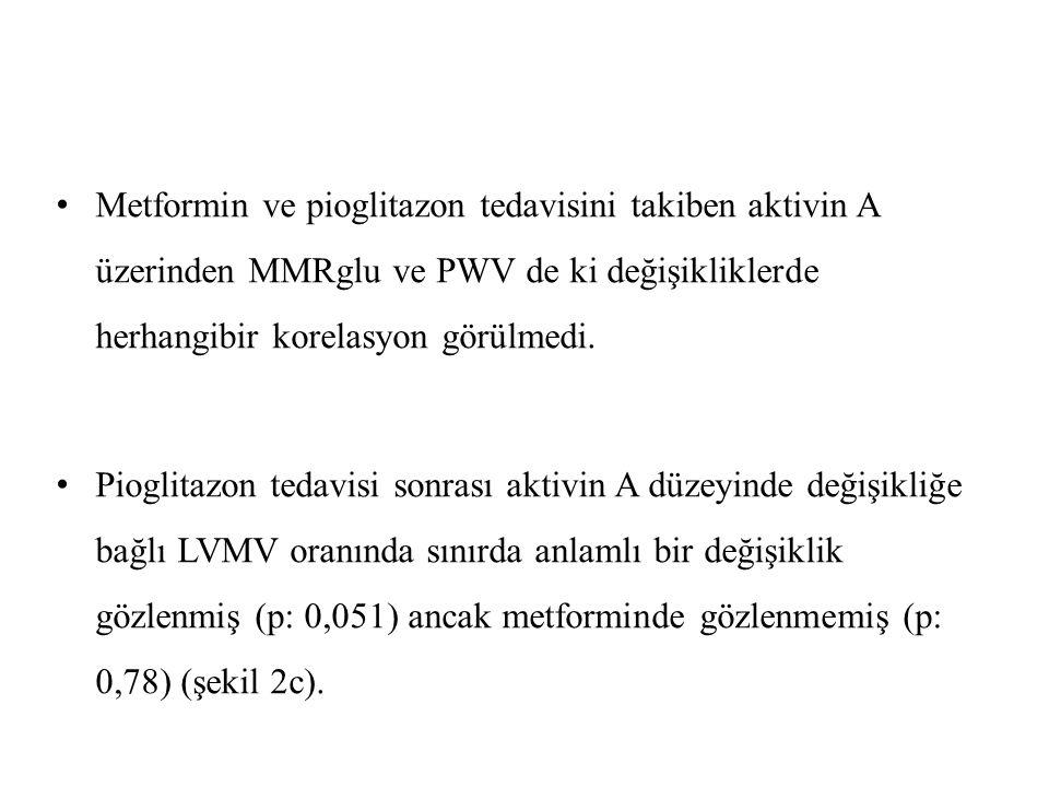 Metformin ve pioglitazon tedavisini takiben aktivin A üzerinden MMRglu ve PWV de ki değişikliklerde herhangibir korelasyon görülmedi.