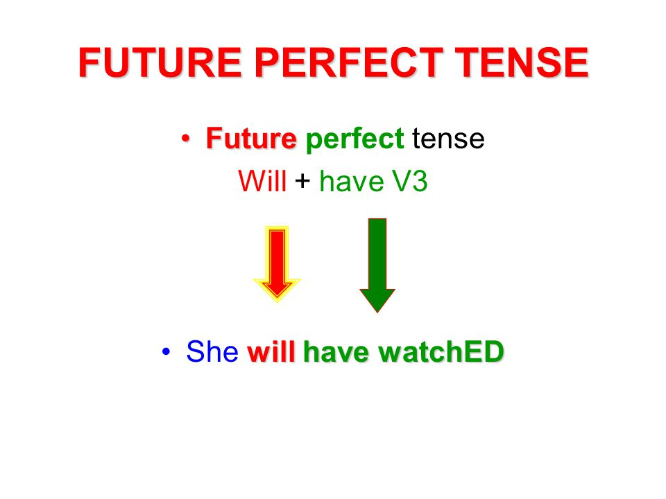 FUTURE PERFECT TENSE Future perfect tense Will + have V3