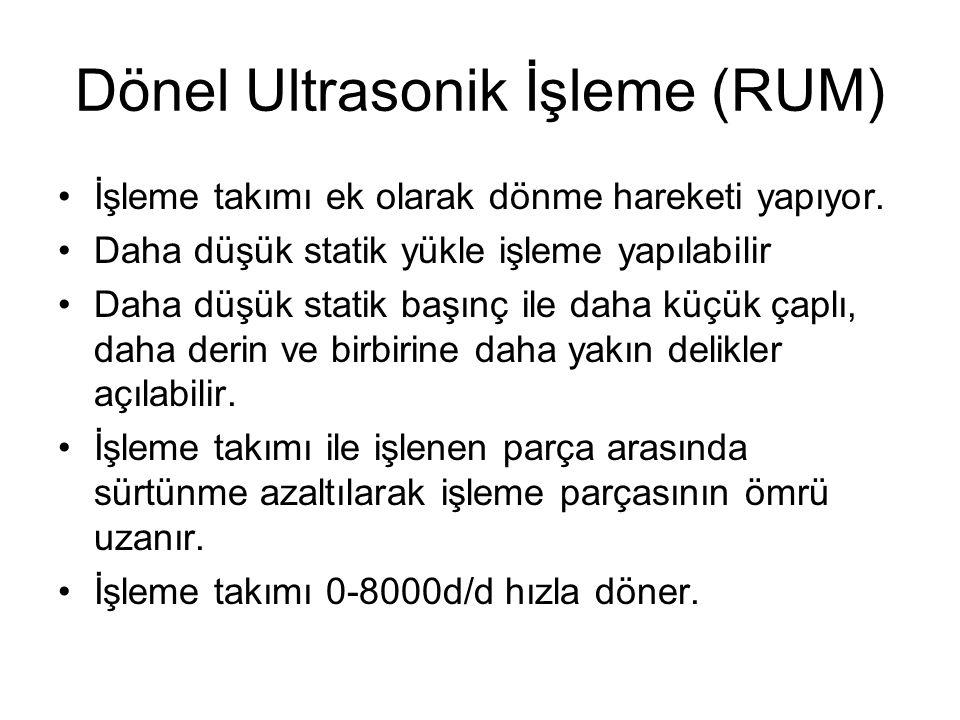 Dönel Ultrasonik İşleme (RUM)