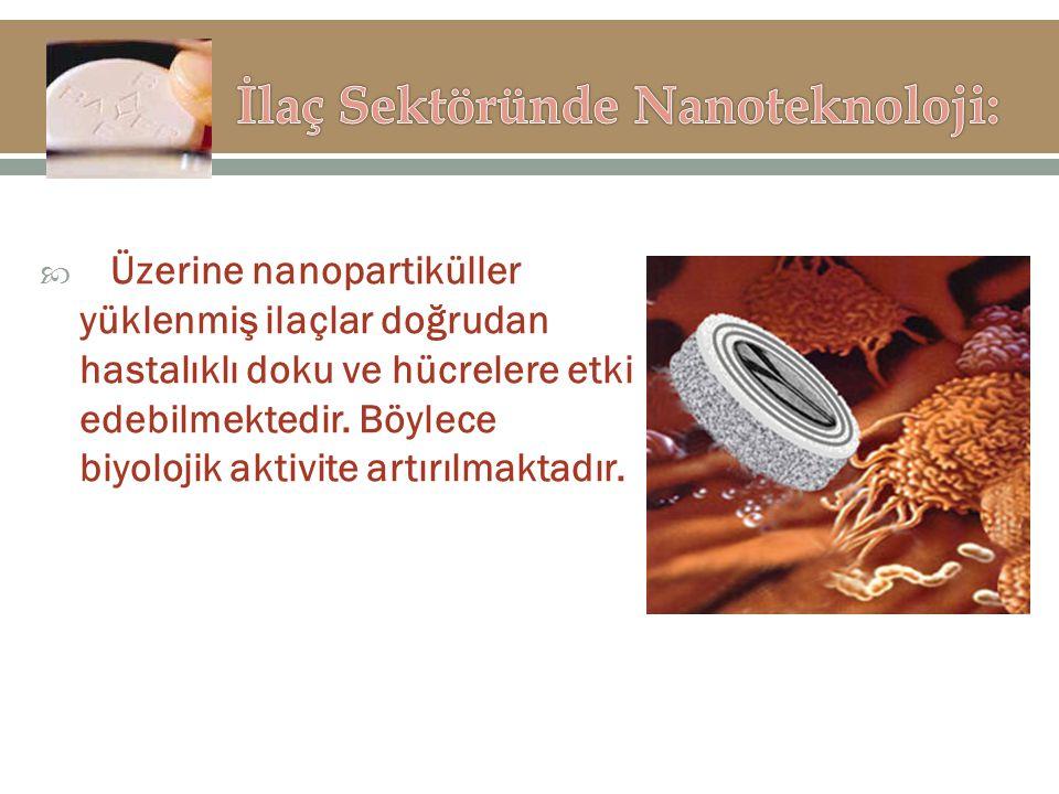 İlaç Sektöründe Nanoteknoloji:
