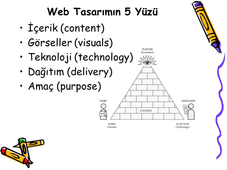 Web Tasarımın 5 Yüzü İçerik (content) Görseller (visuals) Teknoloji (technology) Dağıtım (delivery)