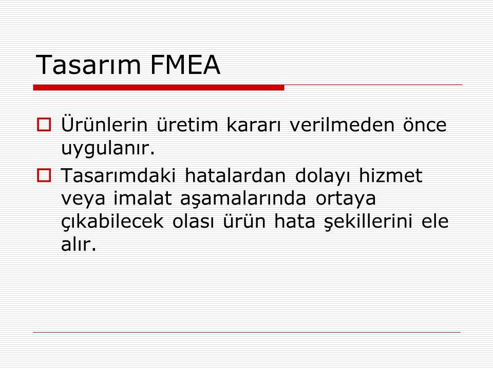 Tasarım FMEA Ürünlerin üretim kararı verilmeden önce uygulanır.