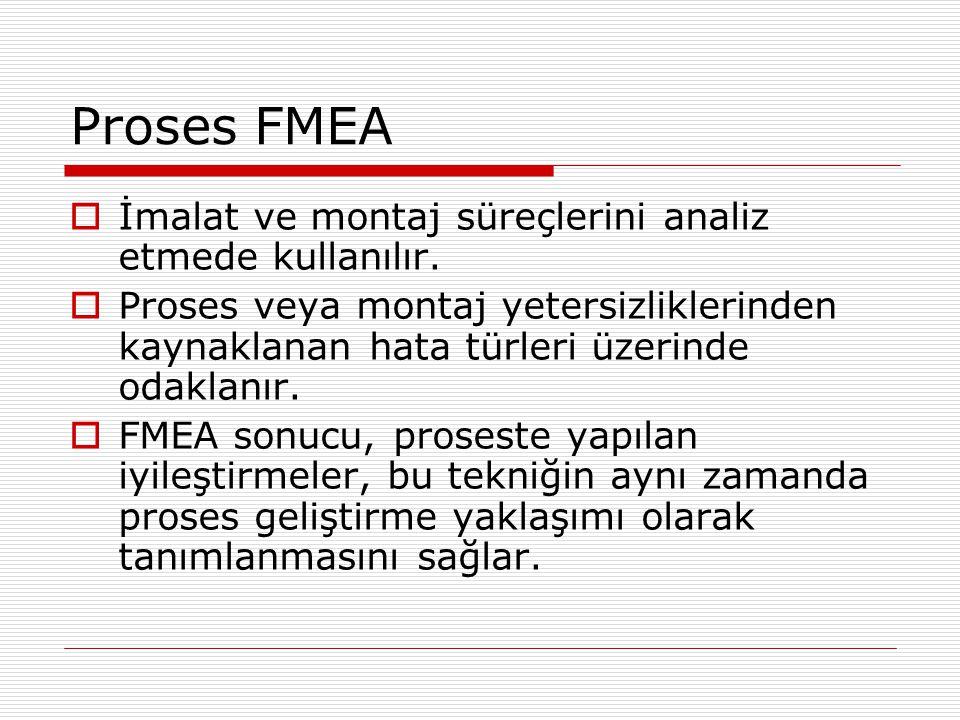 Proses FMEA İmalat ve montaj süreçlerini analiz etmede kullanılır.