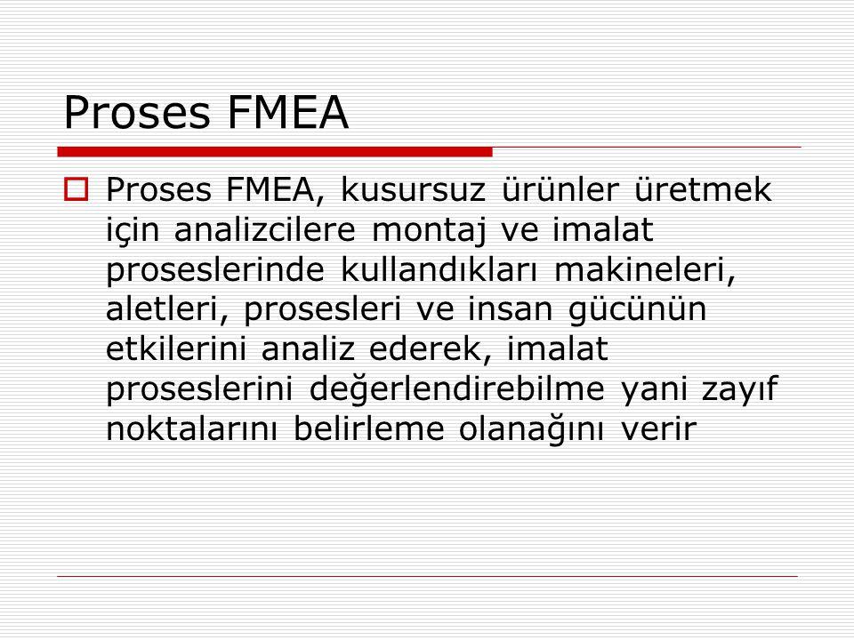 Proses FMEA
