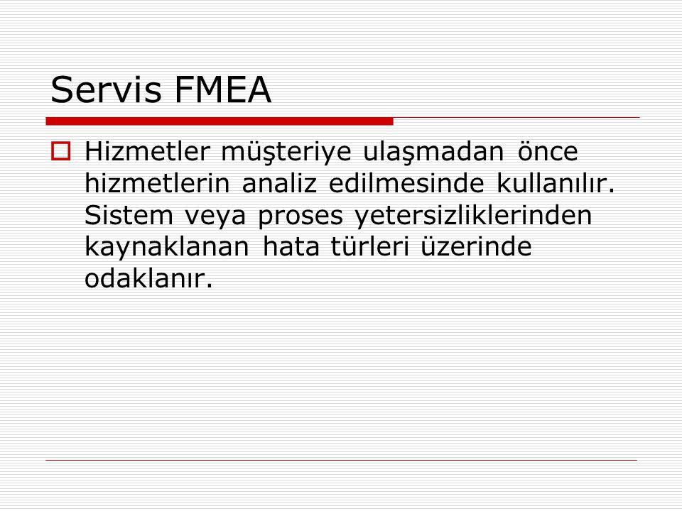 Servis FMEA
