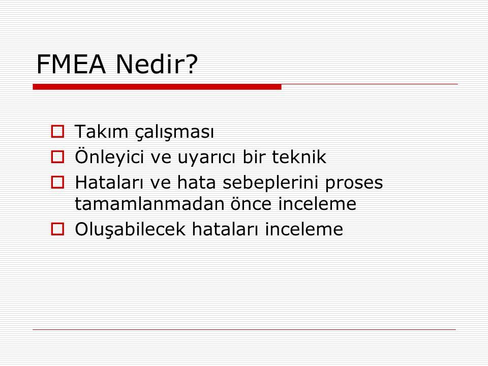 FMEA Nedir Takım çalışması Önleyici ve uyarıcı bir teknik