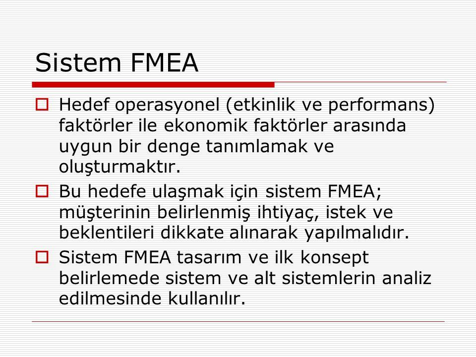 Sistem FMEA Hedef operasyonel (etkinlik ve performans) faktörler ile ekonomik faktörler arasında uygun bir denge tanımlamak ve oluşturmaktır.