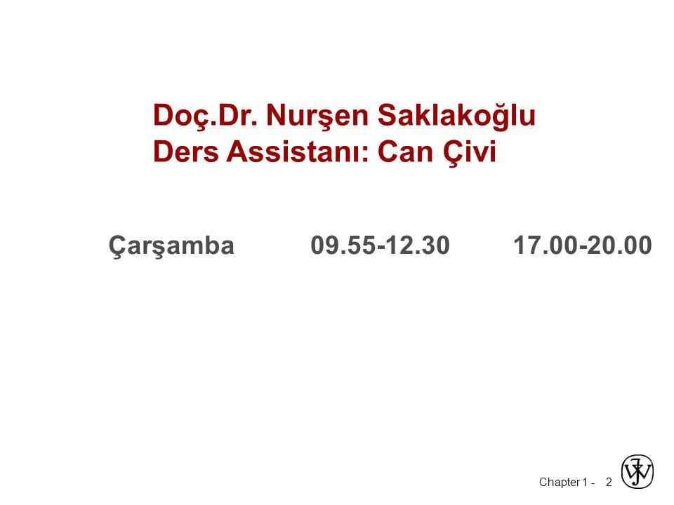 Doç.Dr. Nurşen Saklakoğlu Ders Assistanı: Can Çivi