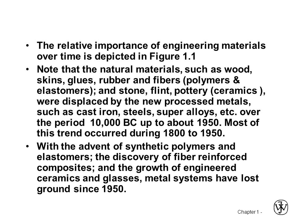The relative importance of engineering materials over time is depicted in Figure 1.1
