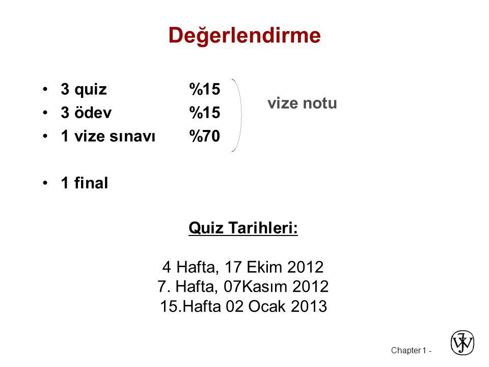 Değerlendirme 3 quiz %15 3 ödev %15 vize notu 1 vize sınavı %70