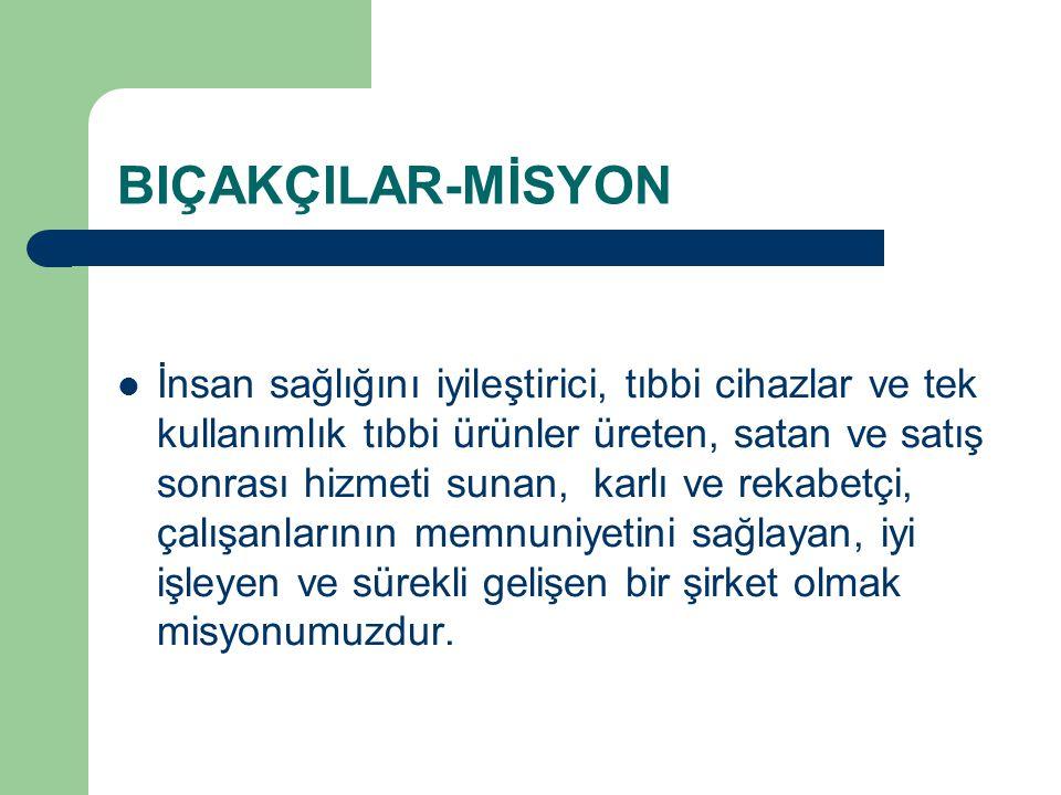 BIÇAKÇILAR-MİSYON