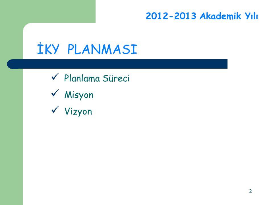 2012-2013 Akademik Yılı İKY PLANMASI Planlama Süreci Misyon Vizyon 2