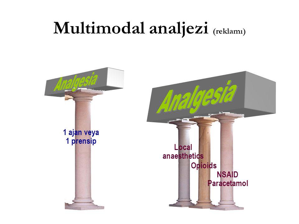 Multimodal analjezi (reklamı)