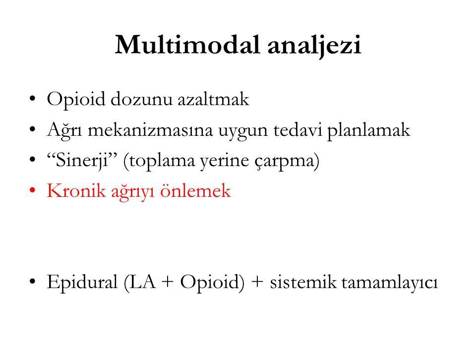 Multimodal analjezi Opioid dozunu azaltmak