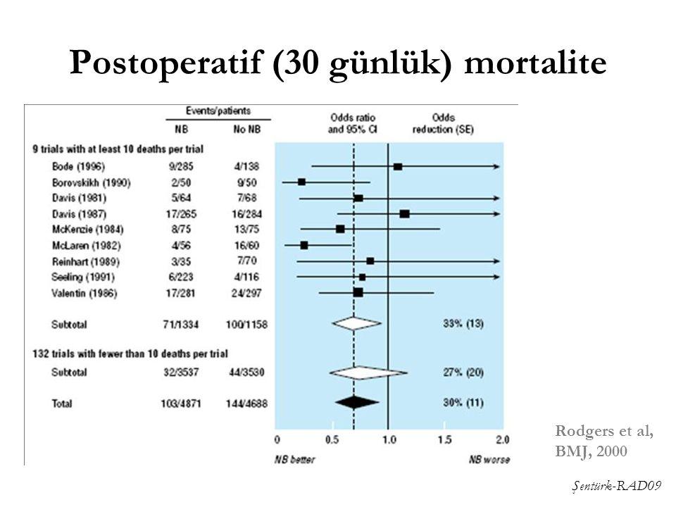 Postoperatif (30 günlük) mortalite