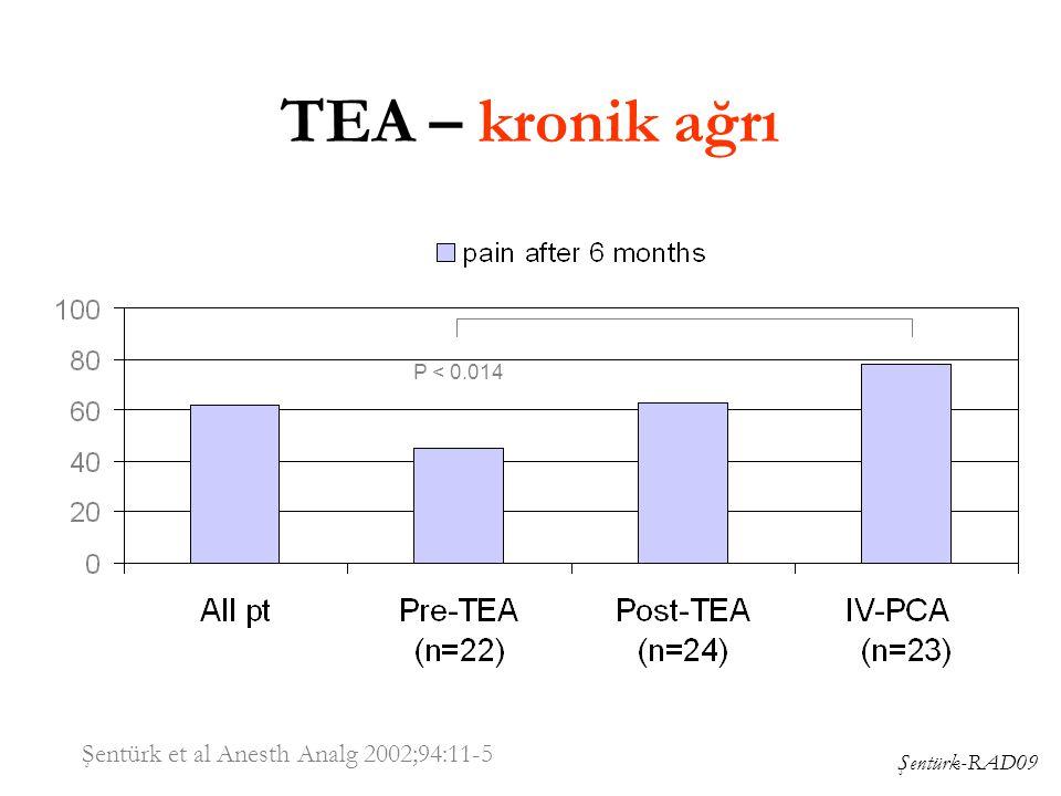 TEA – kronik ağrı Şentürk et al Anesth Analg 2002;94:11-5