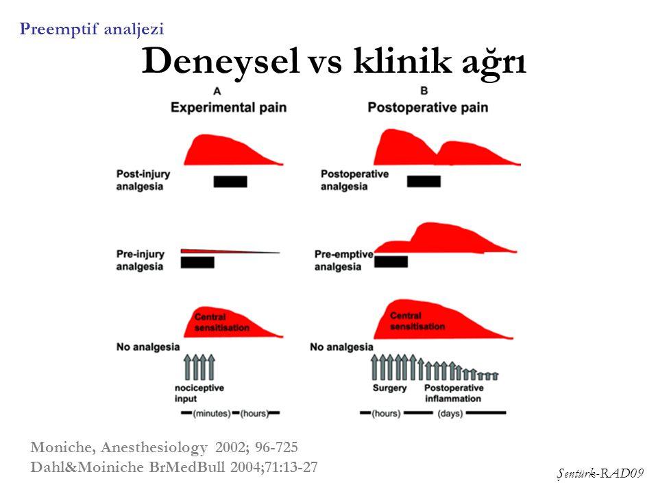 Deneysel vs klinik ağrı