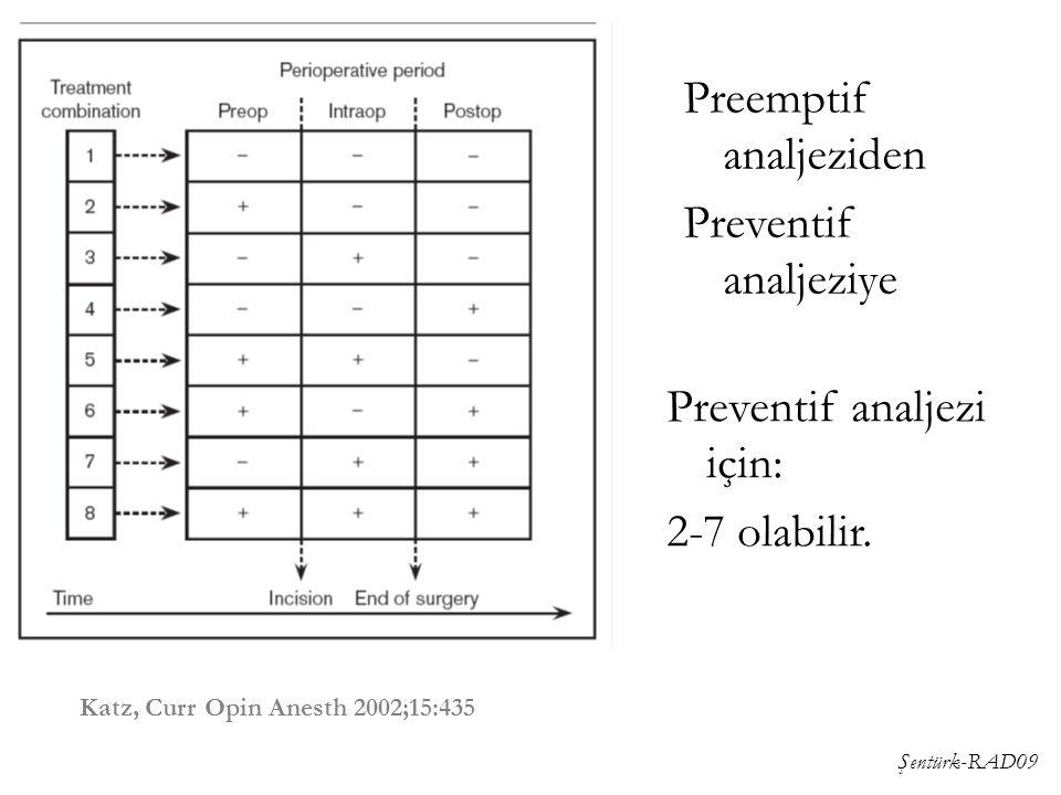 Preemptif analjeziden Preventif analjeziye