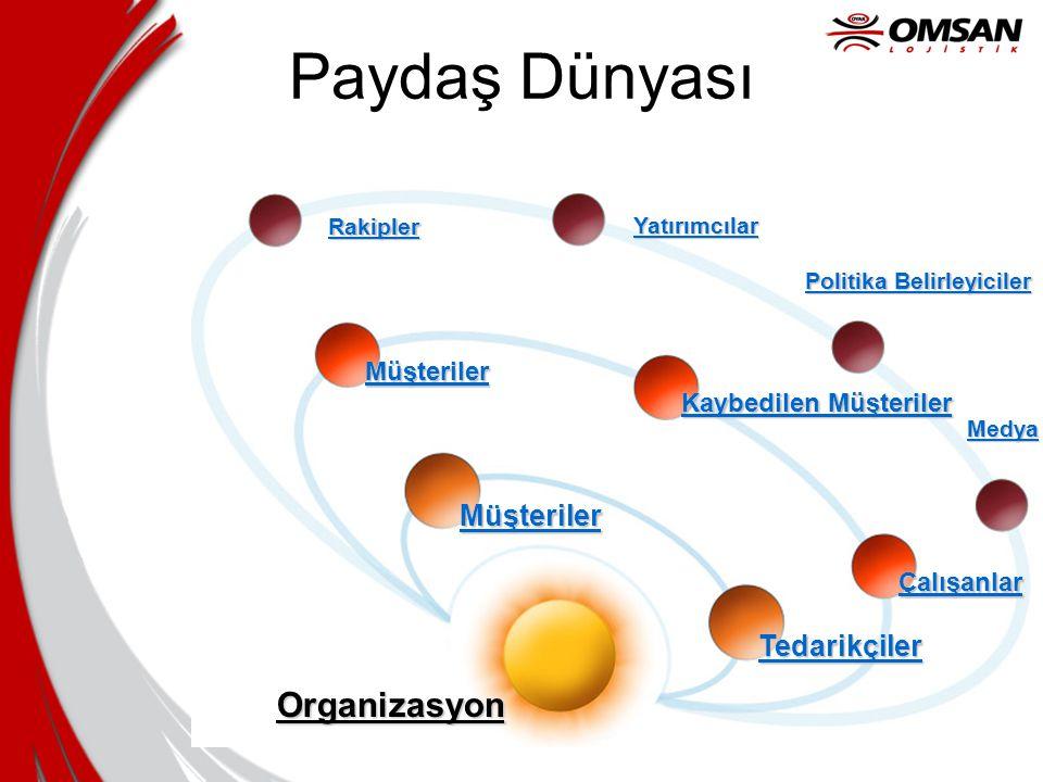 Paydaş Dünyası Organizasyon Müşteriler Tedarikçiler Müşteriler
