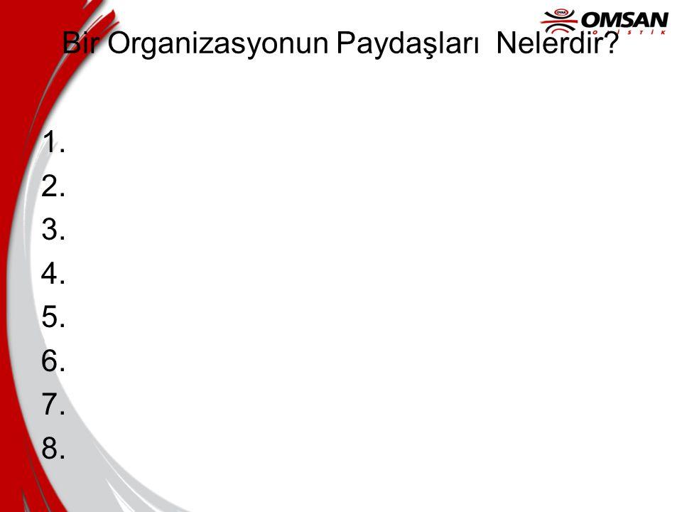 Bir Organizasyonun Paydaşları Nelerdir