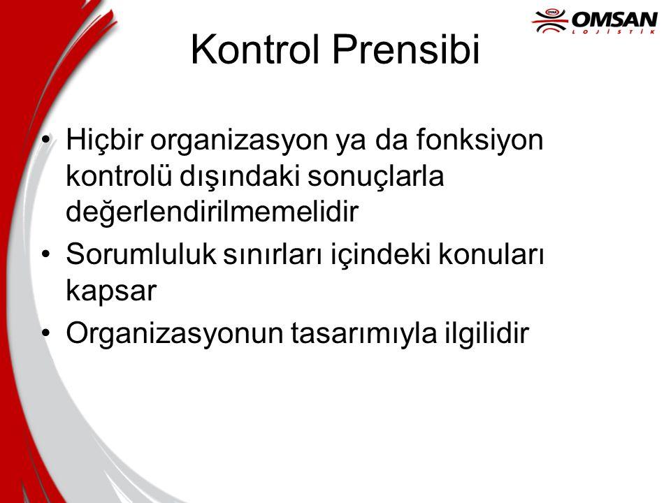 Kontrol Prensibi Hiçbir organizasyon ya da fonksiyon kontrolü dışındaki sonuçlarla değerlendirilmemelidir.