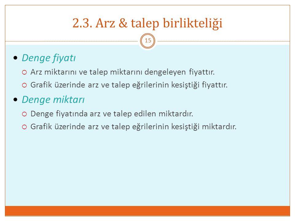2.3. Arz & talep birlikteliği