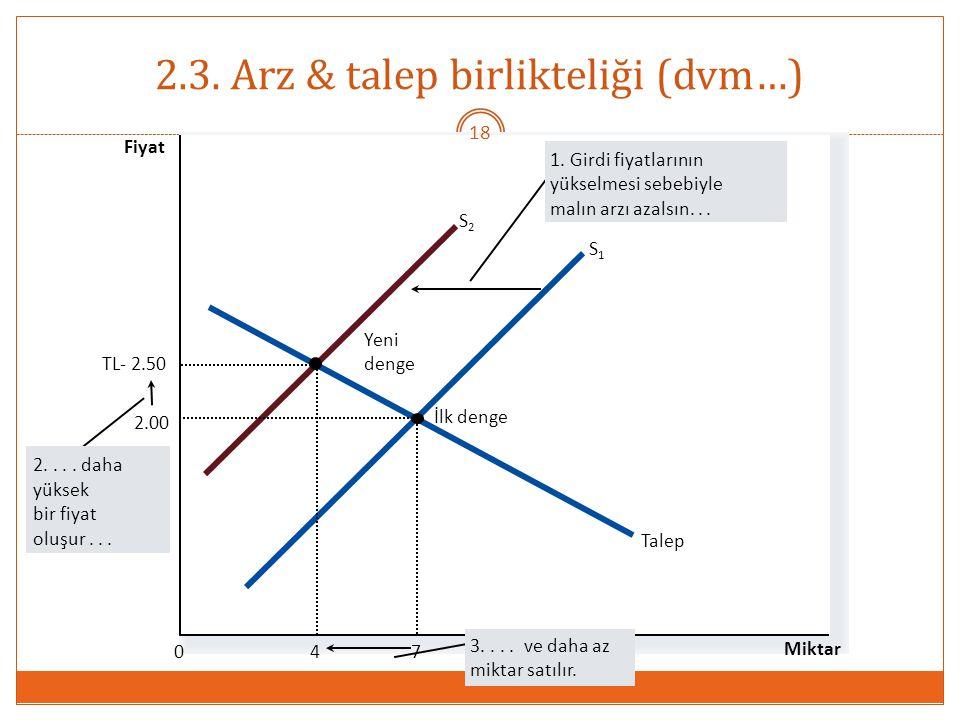 2.3. Arz & talep birlikteliği (dvm…)