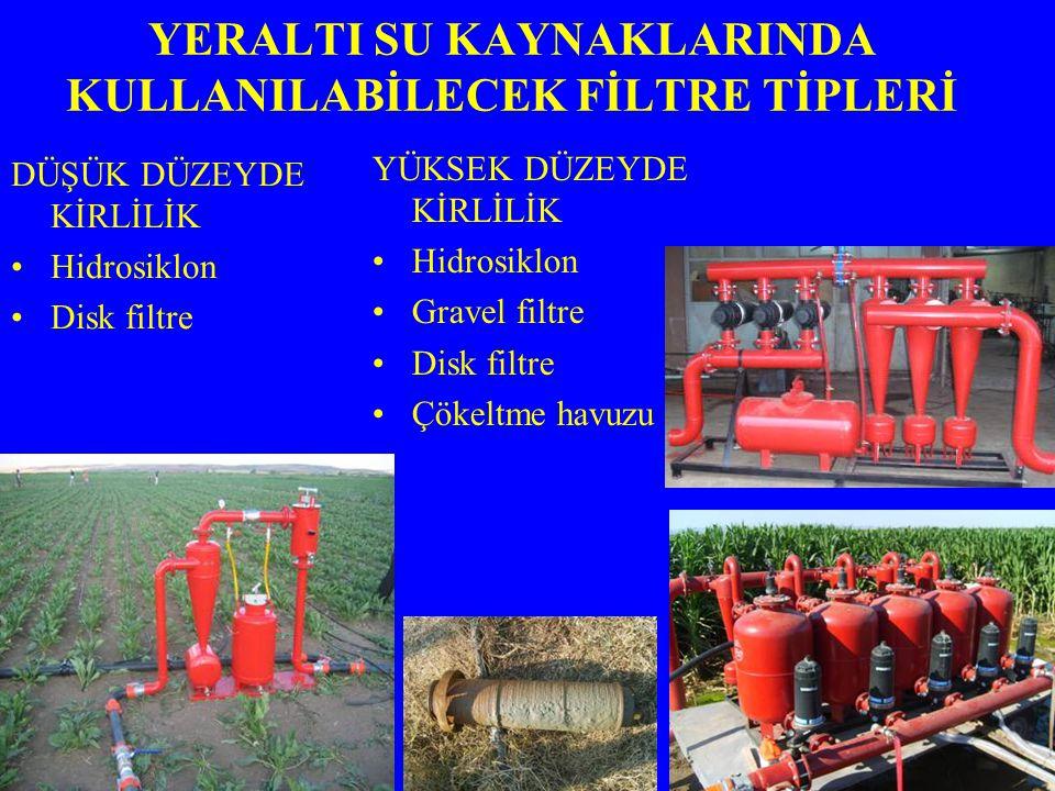 YERALTI SU KAYNAKLARINDA KULLANILABİLECEK FİLTRE TİPLERİ