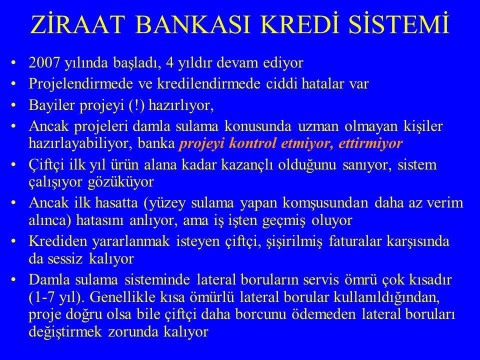 ZİRAAT BANKASI KREDİ SİSTEMİ