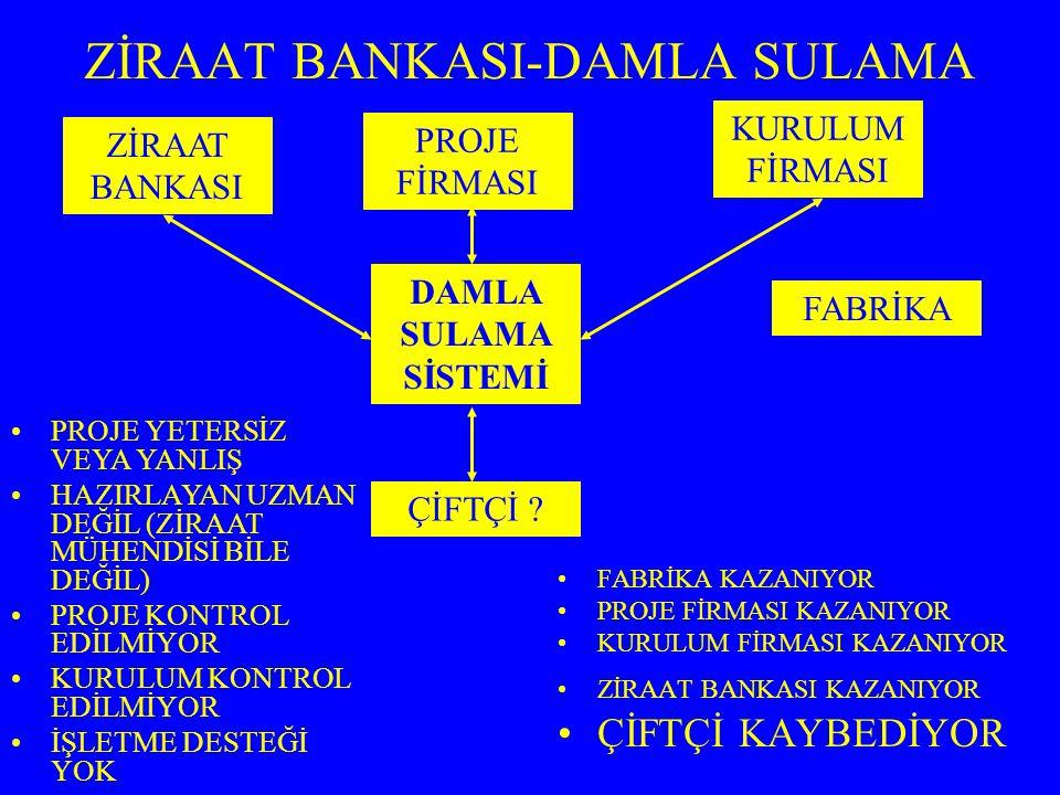 ZİRAAT BANKASI-DAMLA SULAMA