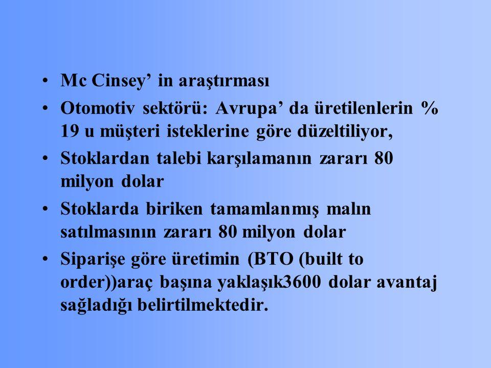 Mc Cinsey' in araştırması