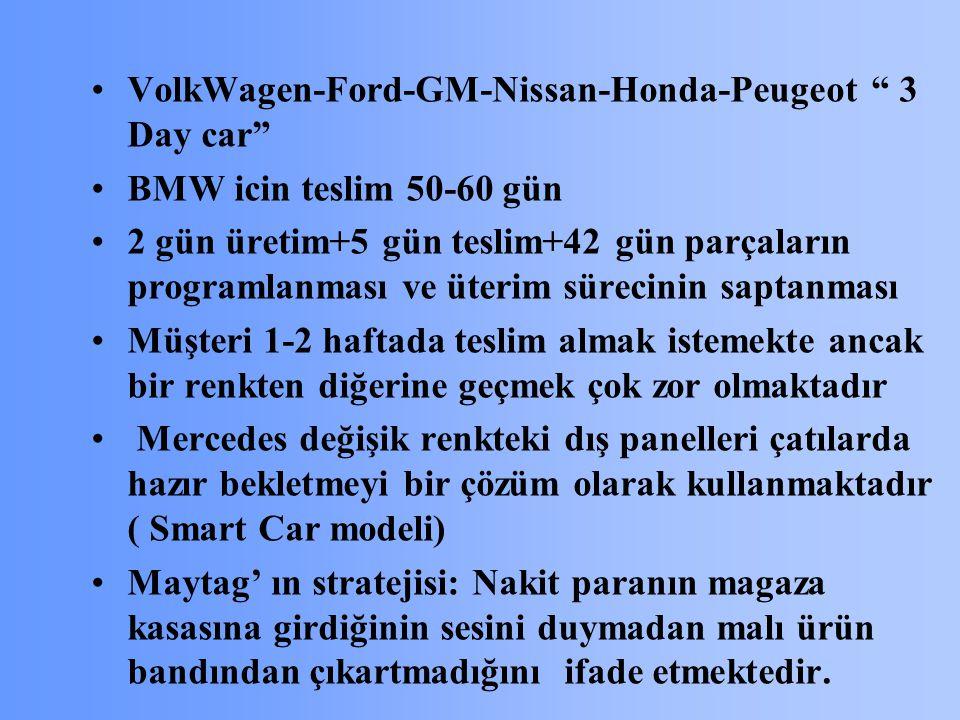 VolkWagen-Ford-GM-Nissan-Honda-Peugeot 3 Day car