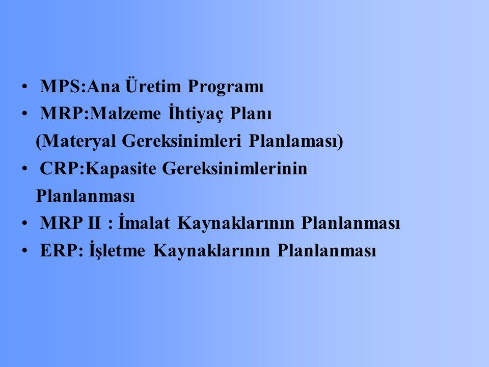 MPS:Ana Üretim Programı