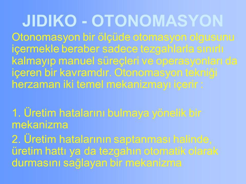 JIDIKO - OTONOMASYON