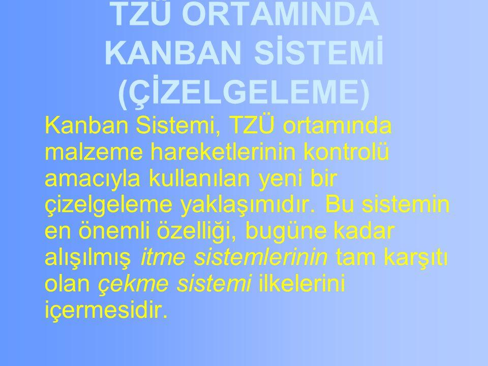 TZÜ ORTAMINDA KANBAN SİSTEMİ (ÇİZELGELEME)