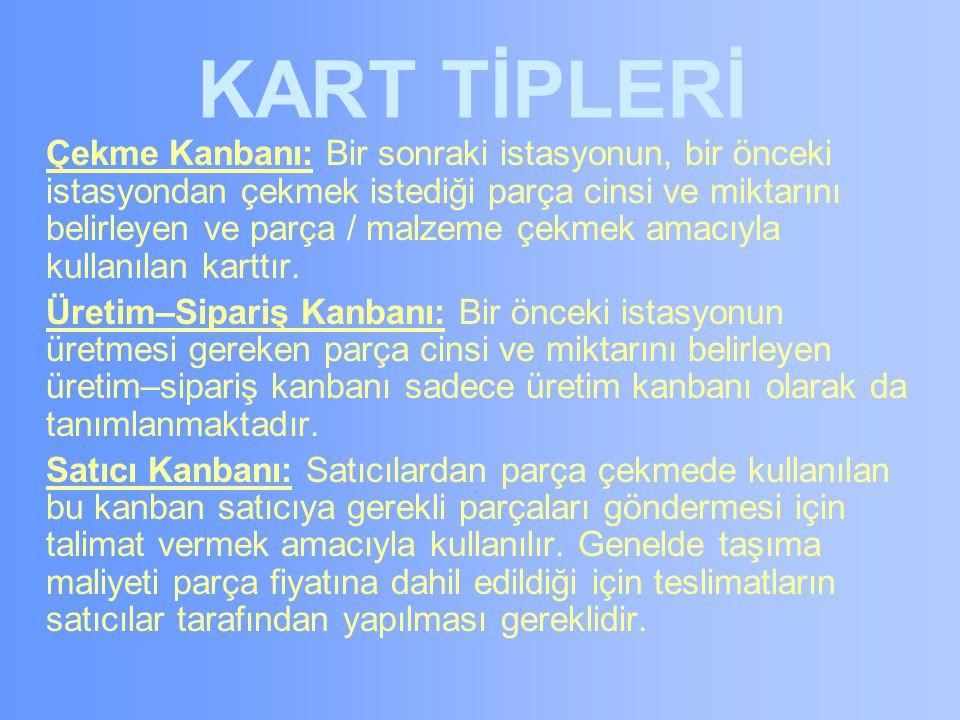 KART TİPLERİ