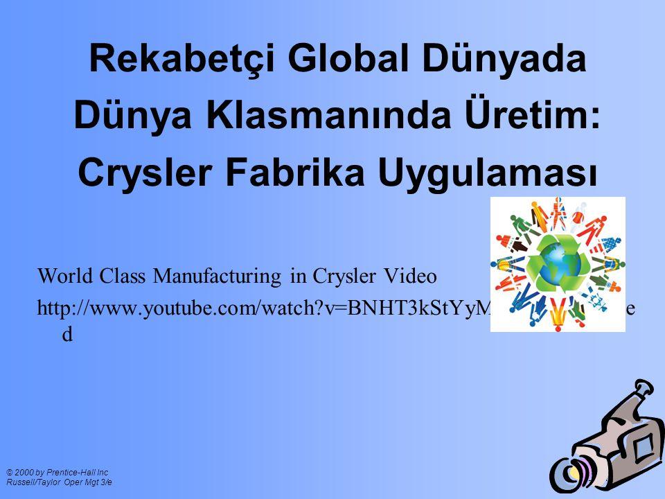 Rekabetçi Global Dünyada Dünya Klasmanında Üretim: